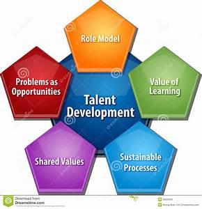 Talent Development Business Diagram Illustration Stock