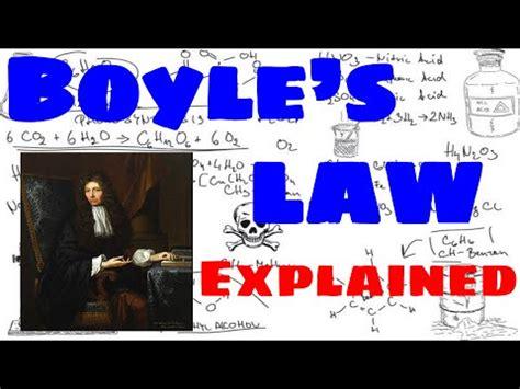 boyles law explained youtube