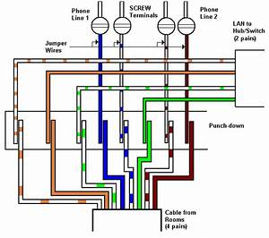 Dsl Phone Line Diagram