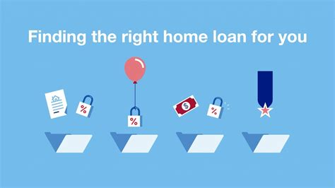 Finding The Right Home Loan For You