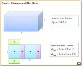 würfel oberfläche würfel und quader formeln berechnen volumen oberfläche diagonale