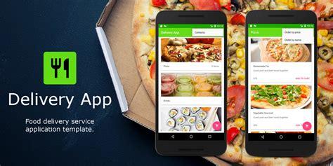 Food Delivery Restaurant App