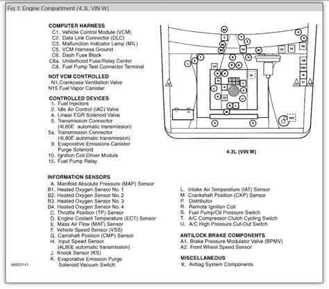 Fuse Panel Have Lost Diagram For The