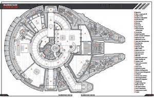 Starship Deck Plans Pdf by Pin By Celeste Blumenthal On Casa Falcons