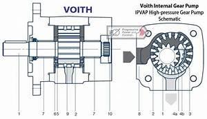 Voith Ipvap High