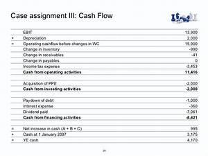 Free Cash Flow Berechnen : valuation for beginners i ~ Themetempest.com Abrechnung