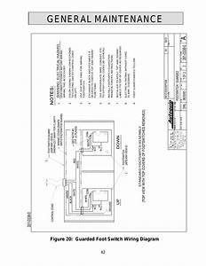 General Maintenance  Figure 20  Guarded Foot Switch Wiring Diagram  Down