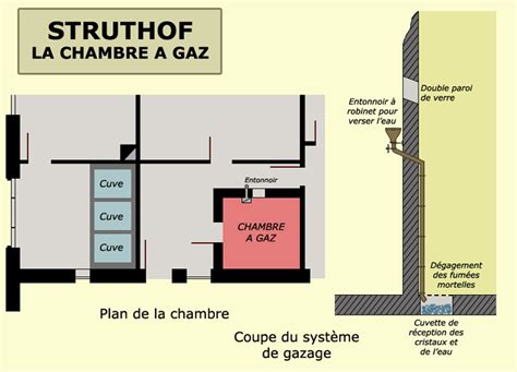 le problème des chambres à gaz la chambre à gaz struthof c de concentration