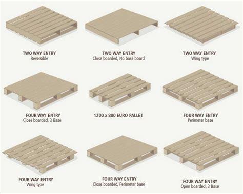 tipos de palets  transportes de paneles de madera