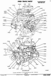 Ford Inline 5 Di 2020