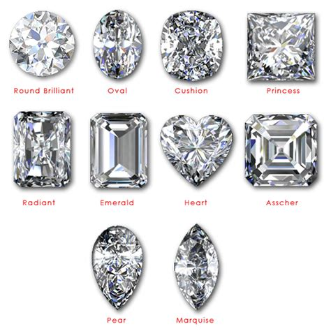 a man s guide to buying an engagement ring luxury wedding planner destination weddings