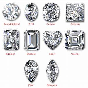 a mans guide to buying an engagement ring luxury With wedding ring cuts and shapes