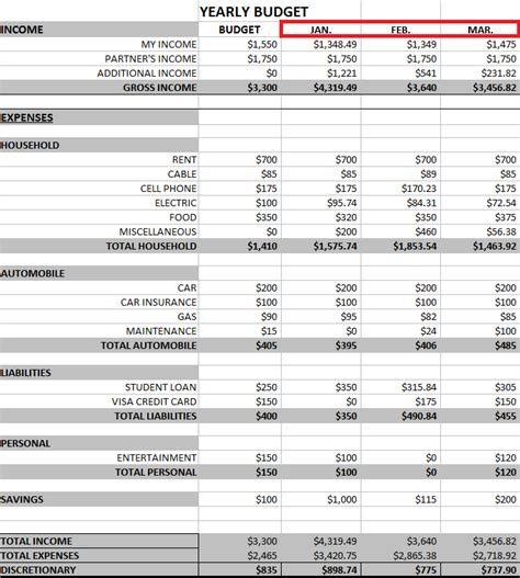 yearly budget template yearly budget spreadsheet coordinated kate