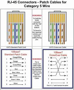 Cat6 Patch Cable Wiring Diagram