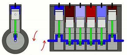 Cylinders Purpose Engine Cylinder Piston Diagram Function
