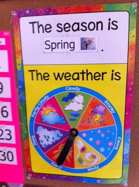 weather chart   dressed  kids posted