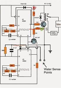 Diagram  Motor Control Design U2013 Automationprimer