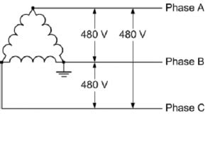 480 Power In Diagram by 480v 3 Phase Us Industrial Power Oem Panels