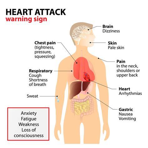 sides    coin stroke  heart disease