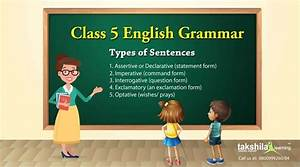 Types Of Sentences  Definition And Examples