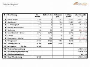 Kosten Rechnung : kostenrechnung schema rechnungswesen begriffe auszahlung ausgabe aufwand und kostentr 228 ~ Themetempest.com Abrechnung