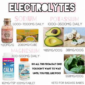 Keto Flu And Electrolyte Imbalance  So Important
