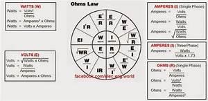 Watt Volt Ampere : how to get volt ampere and ohm in different ways elec ~ A.2002-acura-tl-radio.info Haus und Dekorationen