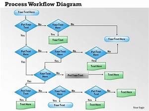 28 Images Of Microsoft Workflow Diagram Template
