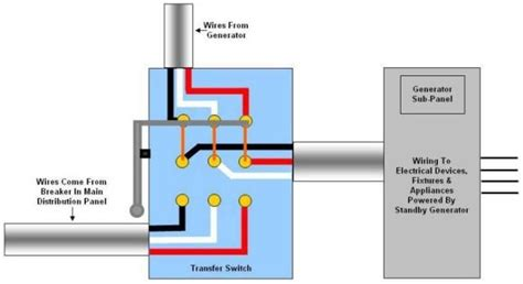 Auto Transfer Switch Schematic Diagram - Wiring Diagram ...