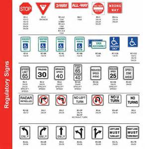Regulatory Road Signs and Meanings
