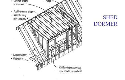cape  shed dormer roof loads plandsgcom