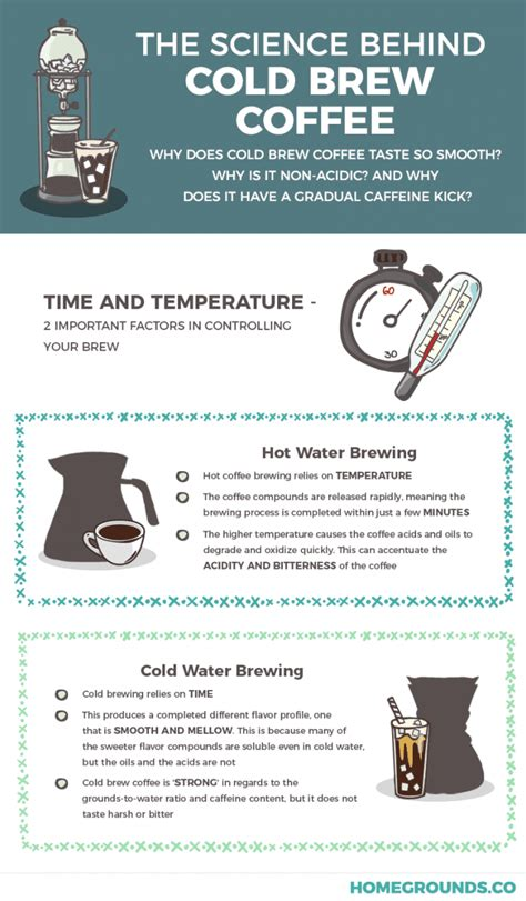 Most recipes call for brewing at least 12 hours, and some call for even more all the way up to 24 hours. How To Make Cold Brew Coffee at Home (20 Recipes And Tips)