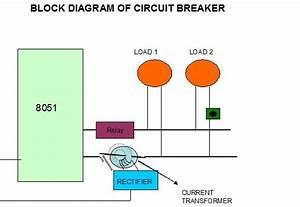 Block Diagram Of Circuit Breaker