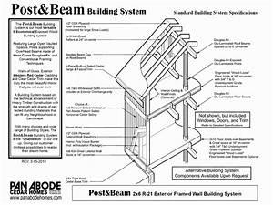 Pan Abode Cedar Homes