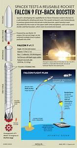 Rocket Booster Diagram
