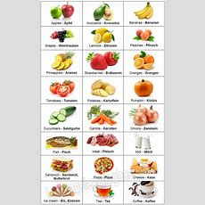 Vocabulary List About Food Words To Describe The Taste Of Food  Learn German,vocabulary