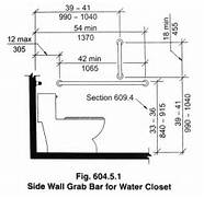 Ada Guidelines 2014 Bathrooms by ANSI Vs ADA Restroom Grab Bar Requirements EVstudio Architect Engineer Den