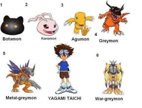 Digimon All Agumon Evolutions