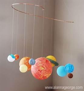 DIY Solar System Mobile - cute hanging in bedroom ...