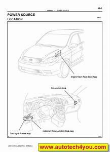 Toyota Matrix Service Manual  U0635 U064a U0627 U0646 U0629  U062a U0648 U064a U0648 U062a U0627