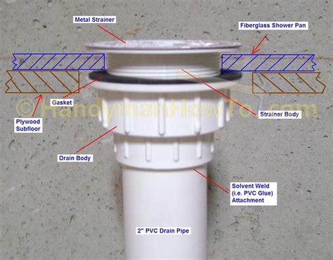 bathtub drain assembly diagram leaky shower drain repair shower drain installation diagram