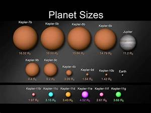 Newly Discovered Planets ~ UNIVERSE