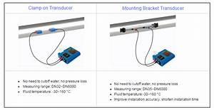 Portable Ultrasonic Navman 2100 Fuel Flow Meter