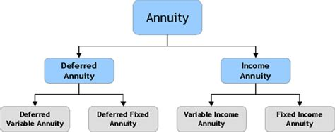 Anyone Going The Annuity Route?  Ar15com. Ziegler Wealth Management Website Checker Seo. Juvexin Hair Treatment Southwest Lock And Key. Pervious Concrete Driveway Ps3 Cloud Storage. Banks In Stroudsburg Pa Plumbers In Charlotte. Att Uverse Coupons Codes Buy A Brick Campaign. Cheap Home Warranty Plans Sep Ira Eligibility. Mazda Dealership Phoenix Iphone Cloud Storage. Payroll Companies In New York
