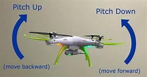 Learn To Fly  Uav Flight School