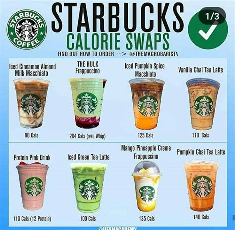 Starbucks whole bean coffees originate from latin america, africa/arabia, and asia/pacific. Pin by Moniece Mosley on coffee | Healthy starbucks, Starbucks drinks recipes, Healthy starbucks ...