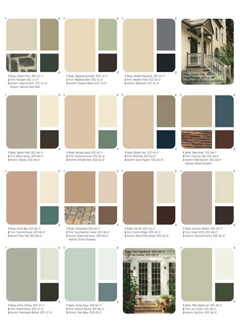 exterior paint schemes on exterior house