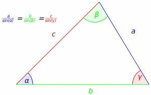 Trigonometrie Seiten Berechnen : wsw dreieck fehl seiten berechnen wer weiss ~ Themetempest.com Abrechnung