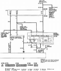 Diagram Fuse Box Diagram 1999 Eclipse Spyder Full Version Hd Quality Eclipse Spyder Sitexkeese Zanshinkarate It
