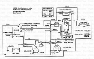 Zero Electric Motorcycle Wiring Diagram